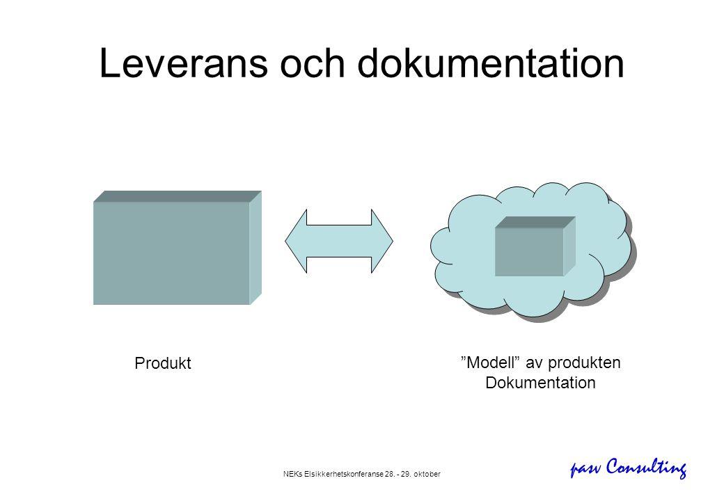 "pasv Consulting NEKs Elsikkerhetskonferanse 28. - 29. oktober Leverans och dokumentation Produkt ""Modell"" av produkten Dokumentation"