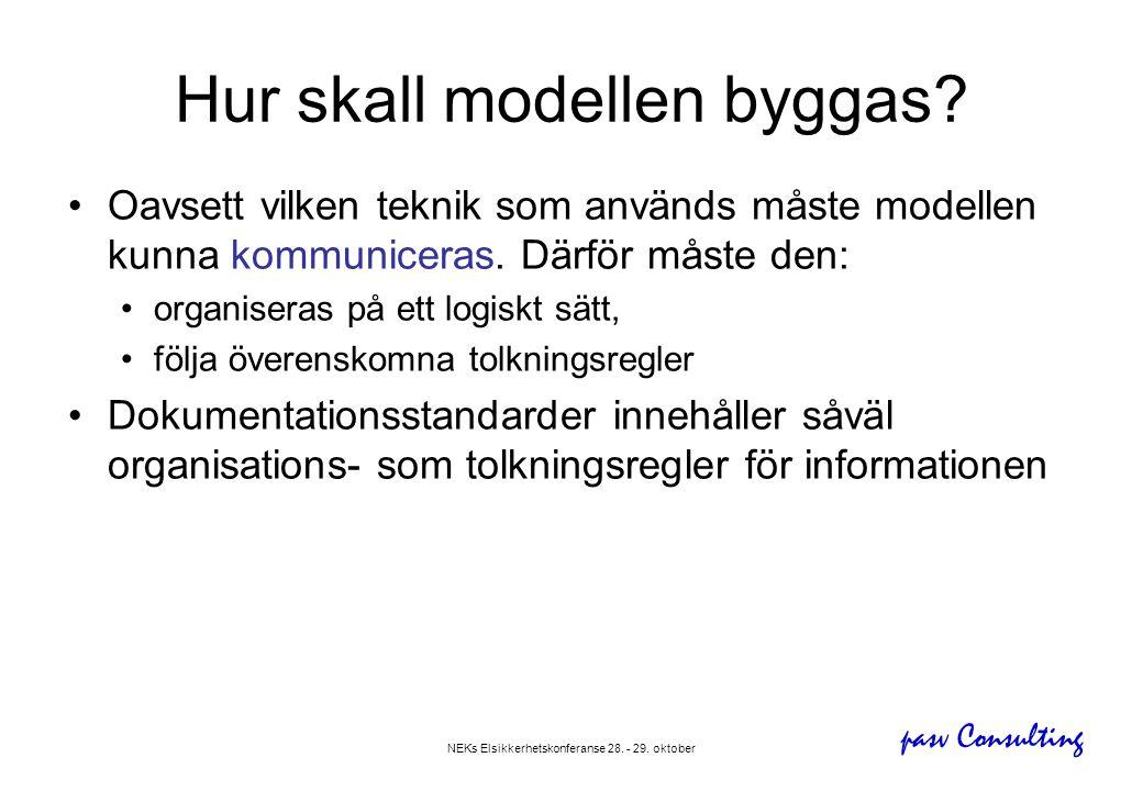 pasv Consulting NEKs Elsikkerhetskonferanse 28. - 29. oktober Hur skall modellen byggas? •Oavsett vilken teknik som används måste modellen kunna kommu