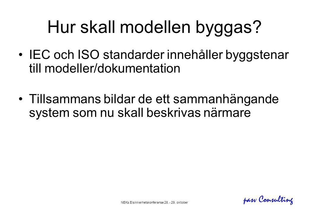 pasv Consulting NEKs Elsikkerhetskonferanse 28. - 29. oktober Hur skall modellen byggas? •IEC och ISO standarder innehåller byggstenar till modeller/d