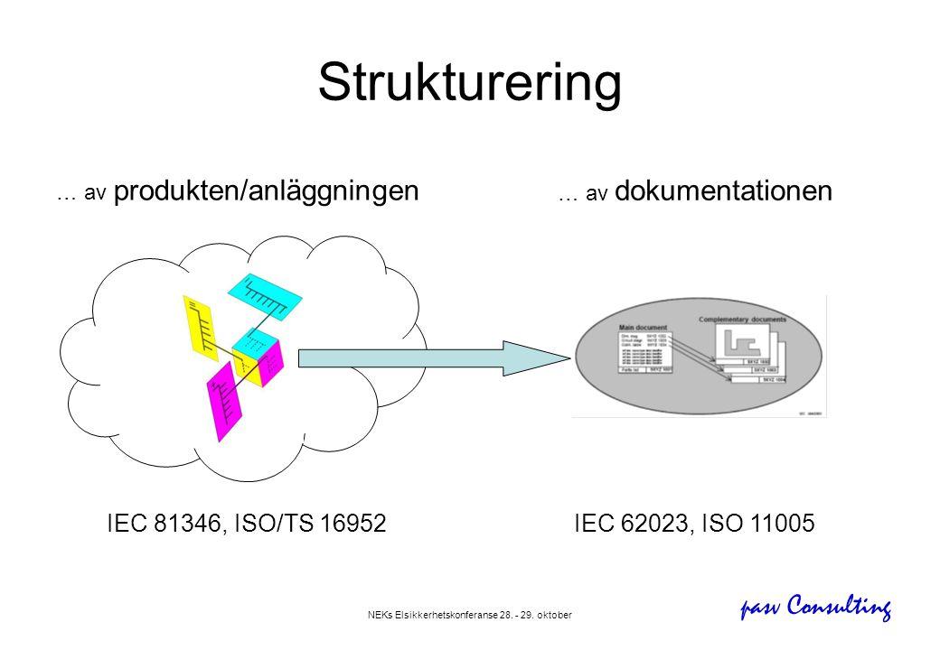 pasv Consulting NEKs Elsikkerhetskonferanse 28. - 29. oktober Strukturering … av produkten/anläggningen … av dokumentationen IEC 81346, ISO/TS 16952IE