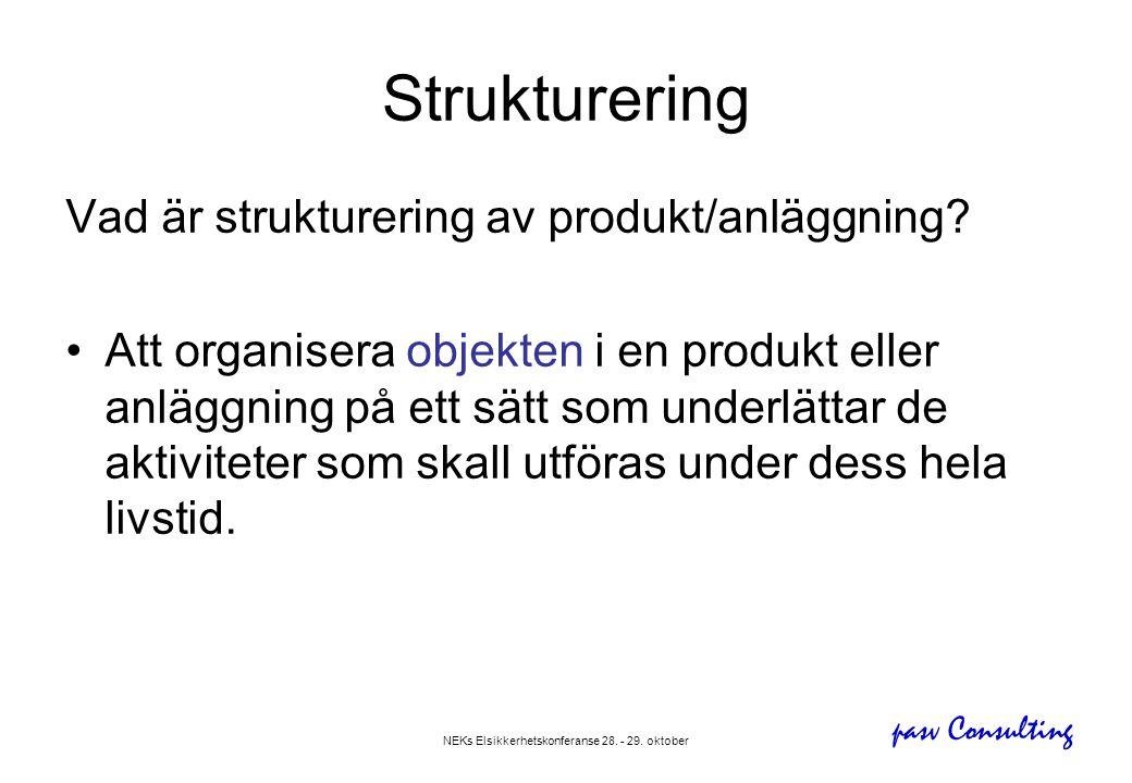 pasv Consulting NEKs Elsikkerhetskonferanse 28. - 29. oktober Vad är strukturering av produkt/anläggning? •Att organisera objekten i en produkt eller