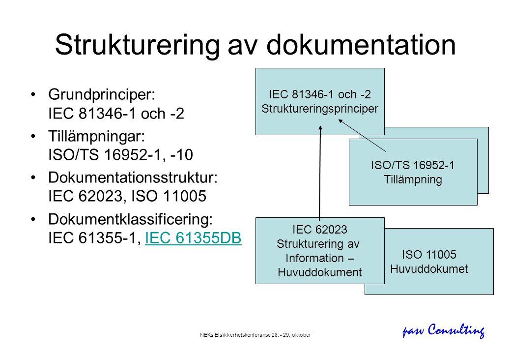 pasv Consulting NEKs Elsikkerhetskonferanse 28. - 29. oktober ISO/TS 16952-10 Kraftverk ISO 11005 Huvuddokumet ISO/TS 16952-1 Tillämpning Strukturerin