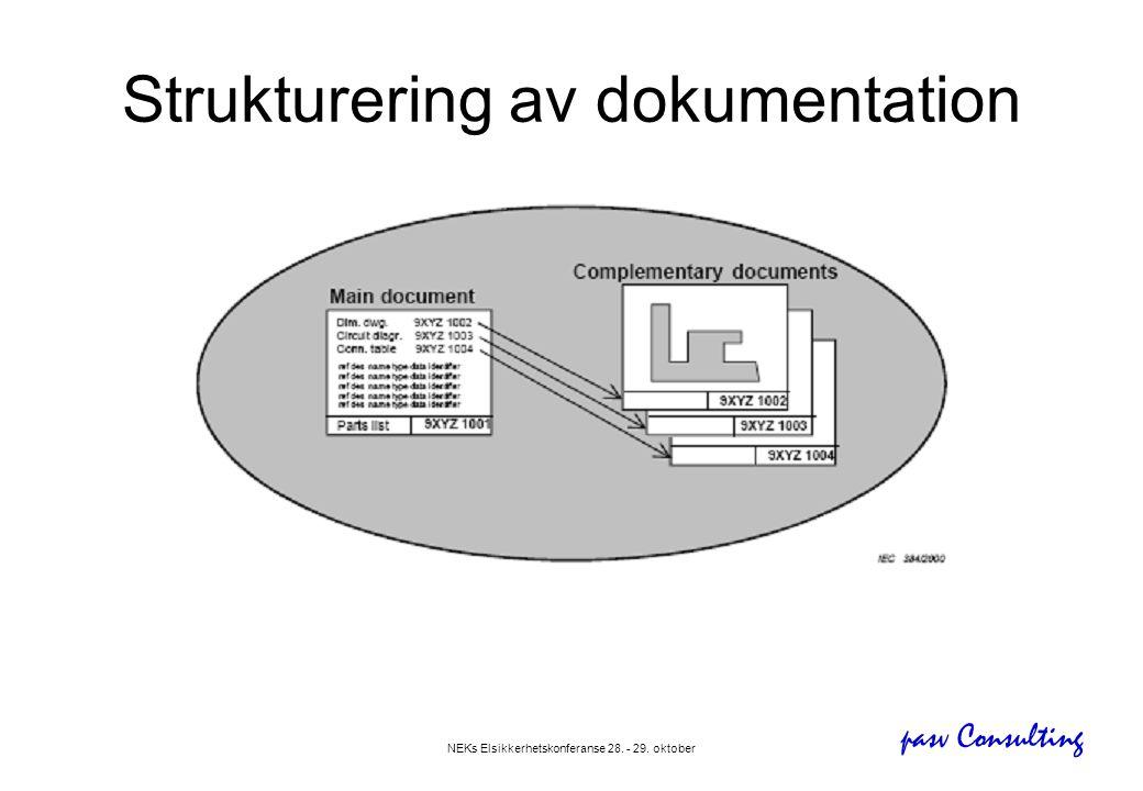 pasv Consulting NEKs Elsikkerhetskonferanse 28. - 29. oktober Strukturering av dokumentation