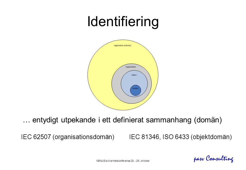 pasv Consulting NEKs Elsikkerhetskonferanse 28. - 29. oktober Identifiering … entydigt utpekande i ett definierat sammanhang (domän) IEC 62507 (organi