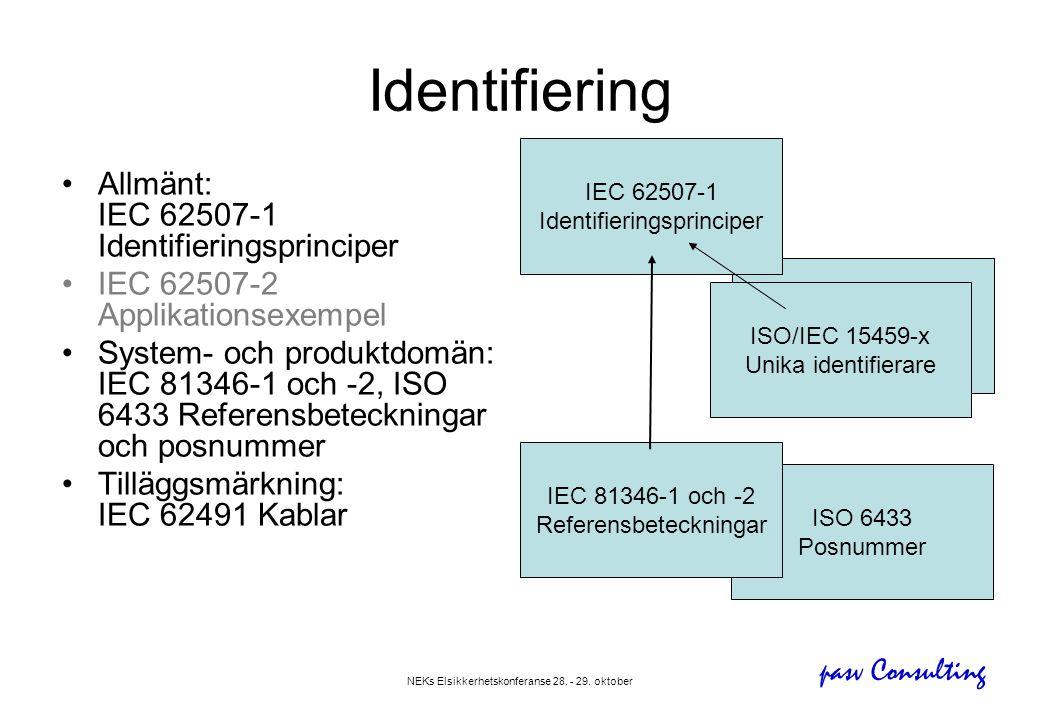 pasv Consulting NEKs Elsikkerhetskonferanse 28. - 29. oktober ISO 6433 Posnummer ISO/TS 16952-10 Kraftverk ISO/IEC 15459-x Unika identifierare Identif