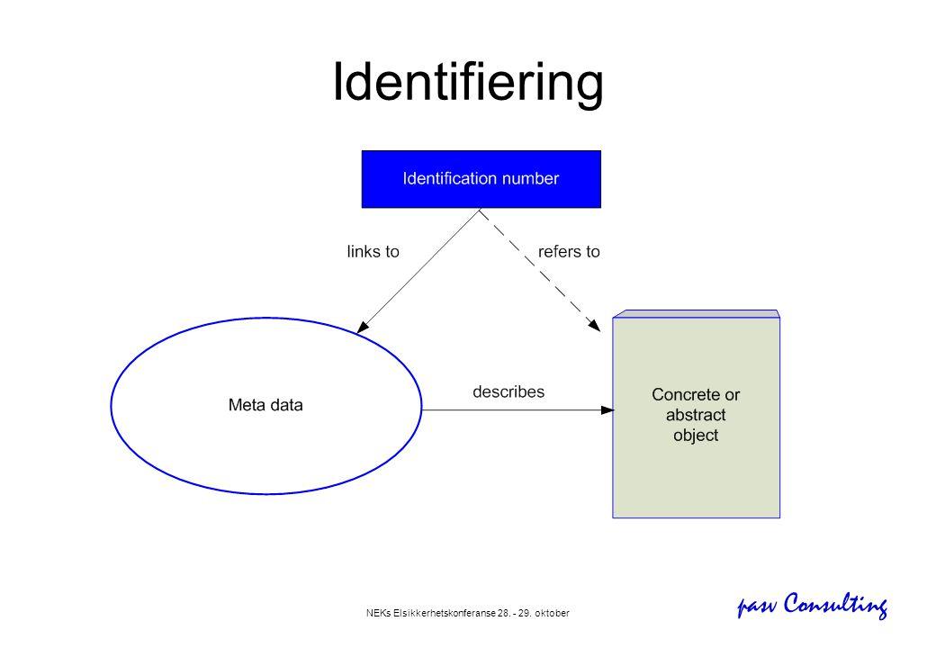 pasv Consulting NEKs Elsikkerhetskonferanse 28. - 29. oktober Identifiering