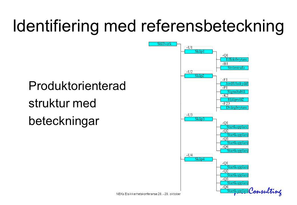 pasv Consulting NEKs Elsikkerhetskonferanse 28. - 29. oktober Produktorienterad struktur med beteckningar Identifiering med referensbeteckning
