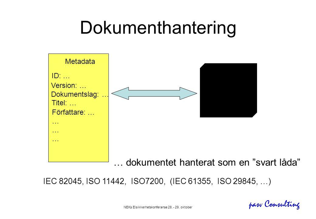 pasv Consulting NEKs Elsikkerhetskonferanse 28. - 29. oktober Dokumenthantering Metadata Titel: … ID: … Författare: … … Version: … Dokumentslag: … … d