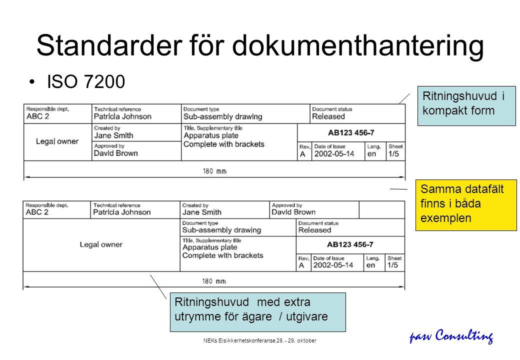 pasv Consulting NEKs Elsikkerhetskonferanse 28. - 29. oktober Standarder för dokumenthantering •ISO 7200 Ritningshuvud i kompakt form Samma datafält f