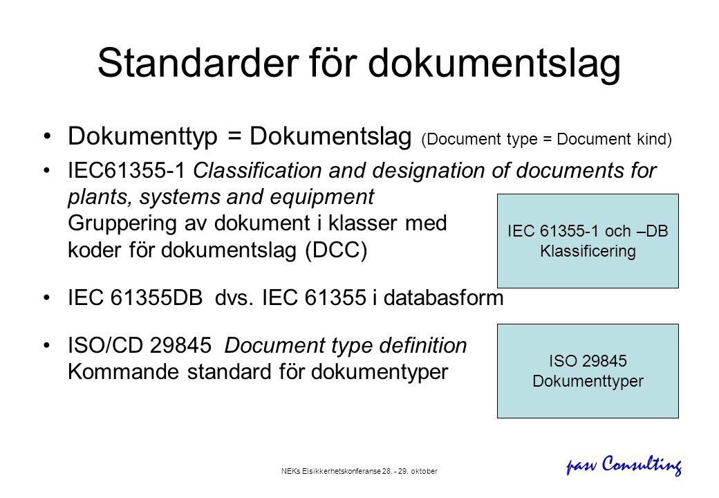 pasv Consulting NEKs Elsikkerhetskonferanse 28. - 29. oktober Standarder för dokumentslag •Dokumenttyp = Dokumentslag (Document type = Document kind)