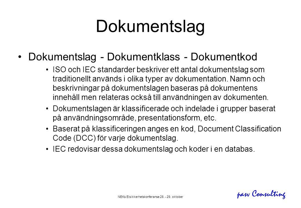 pasv Consulting NEKs Elsikkerhetskonferanse 28. - 29. oktober Dokumentslag •Dokumentslag - Dokumentklass - Dokumentkod •ISO och IEC standarder beskriv