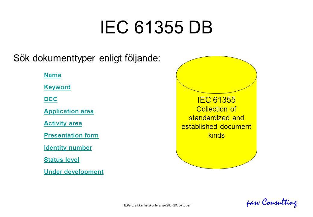 pasv Consulting NEKs Elsikkerhetskonferanse 28. - 29. oktober Name Keyword DCC Application area Activity area Presentation form Identity number Status