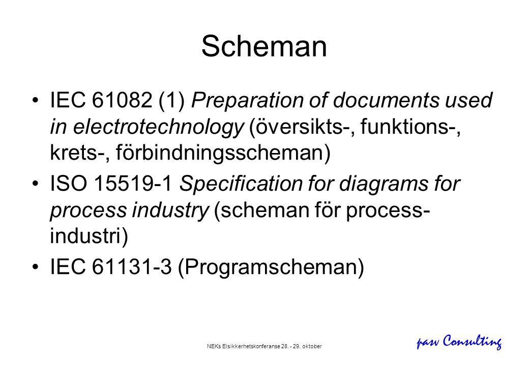 pasv Consulting NEKs Elsikkerhetskonferanse 28. - 29. oktober Scheman •IEC 61082 (1) Preparation of documents used in electrotechnology (översikts-, f