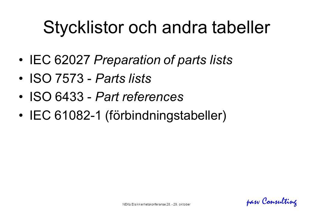 pasv Consulting NEKs Elsikkerhetskonferanse 28. - 29. oktober Stycklistor och andra tabeller •IEC 62027 Preparation of parts lists •ISO 7573 - Parts l
