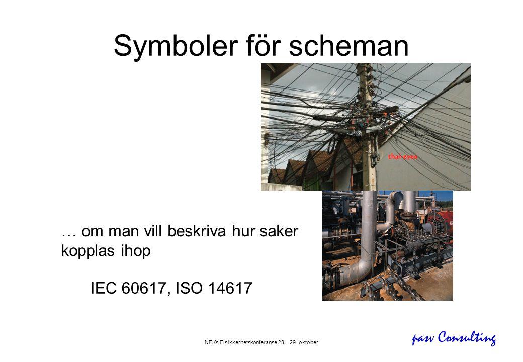 pasv Consulting NEKs Elsikkerhetskonferanse 28. - 29. oktober Symboler för scheman … om man vill beskriva hur saker kopplas ihop IEC 60617, ISO 14617