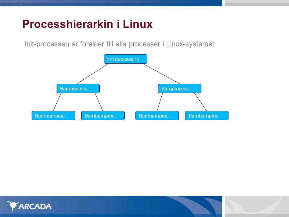 Processhierarkin i Linux Init-processen är förälder till alla processer i Linux-systemet Init (process 1) Barnprocess Barnbarnproc.