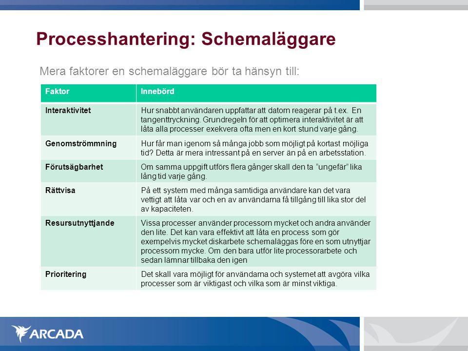 Processhantering: Schemaläggare Mera faktorer en schemaläggare bör ta hänsyn till: FaktorInnebörd InteraktivitetHur snabbt användaren uppfattar att da