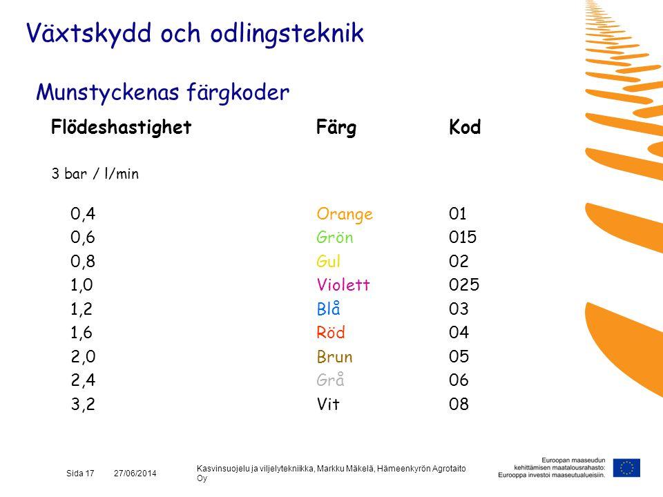 Kasvinsuojelu ja viljelytekniikka, Markku Mäkelä, Hämeenkyrön Agrotaito Oy Sida 17 27/06/2014 Munstyckenas färgkoder Flödeshastighet FärgKod 3 bar / l