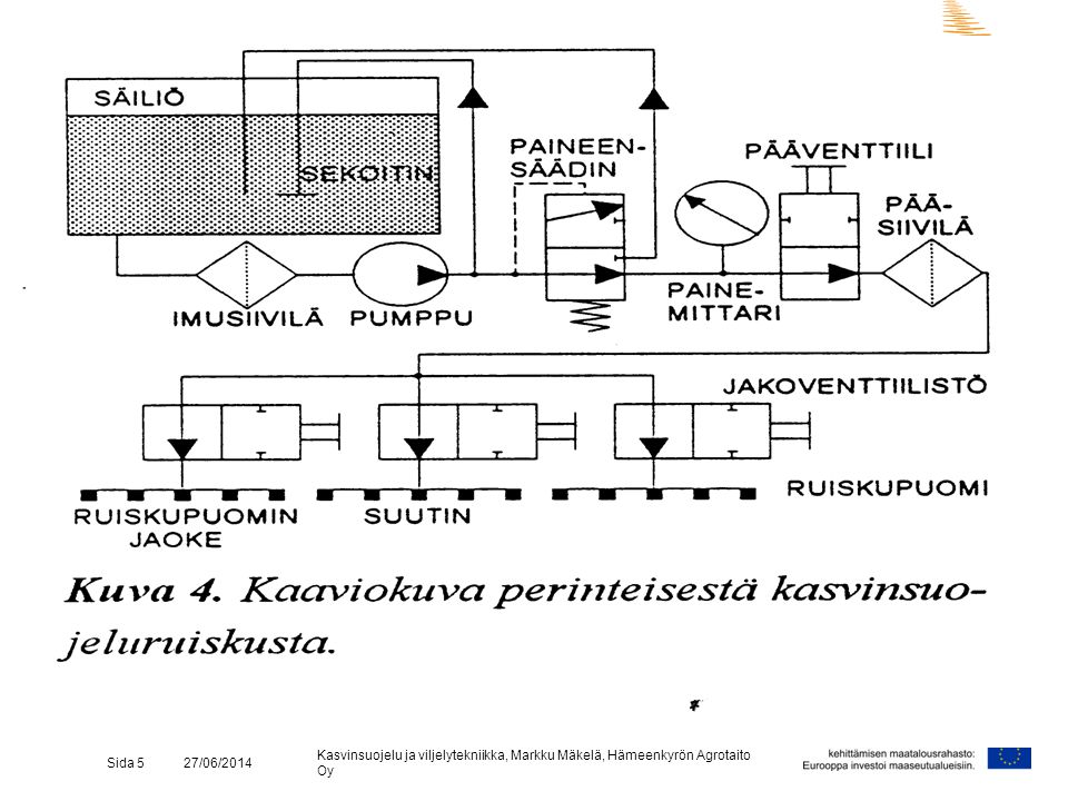 Kasvinsuojelu ja viljelytekniikka, Markku Mäkelä, Hämeenkyrön Agrotaito Oy Sida 5 27/06/2014