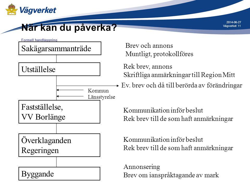 11Vägverket 2014-06-27 När kan du påverka? Formell handläggning Sakägarsammanträde Utställelse Fastställelse, VV Borlänge Överklaganden Regeringen Byg