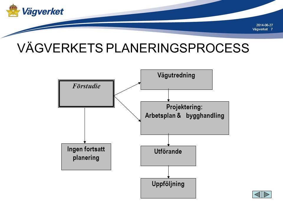 7Vägverket 2014-06-27 VÄGVERKETS PLANERINGSPROCESS Förstudie Uppföljning Utförande Projektering: Arbetsplan & bygghandling Vägutredning Ingen fortsatt