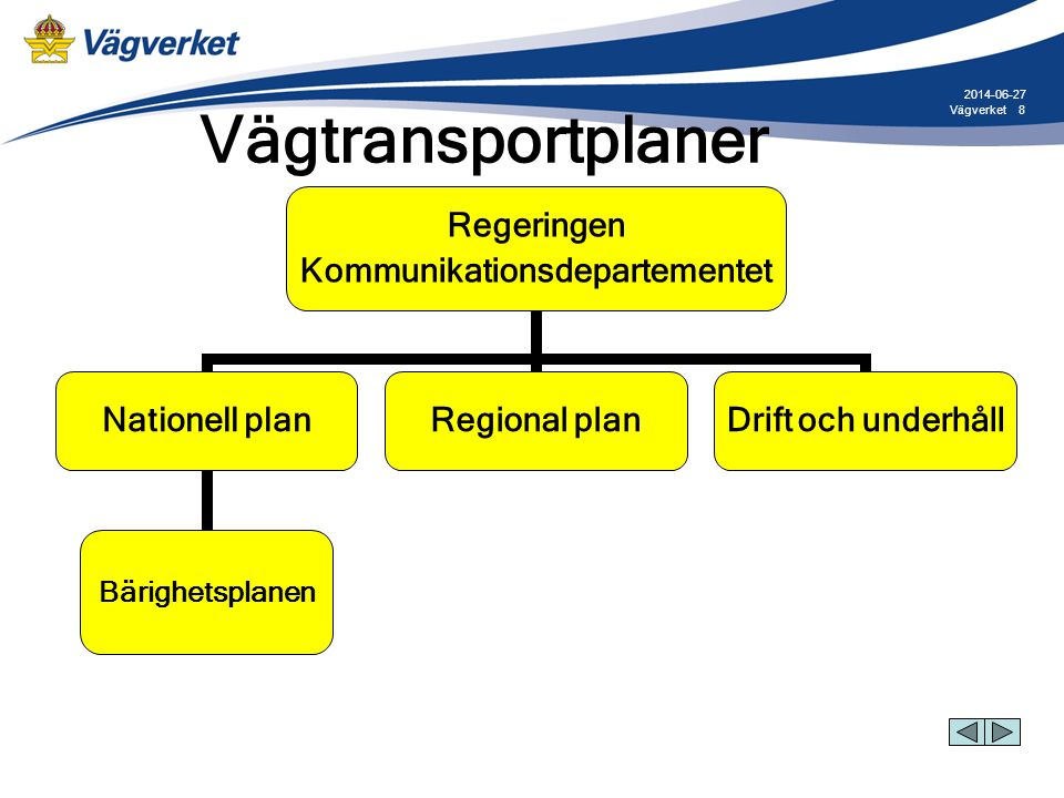 8Vägverket 2014-06-27 Vägtransportplaner Regeringen Kommunikationsdepartementet Nationell plan Bärighetsplanen Regional planDrift och underhåll