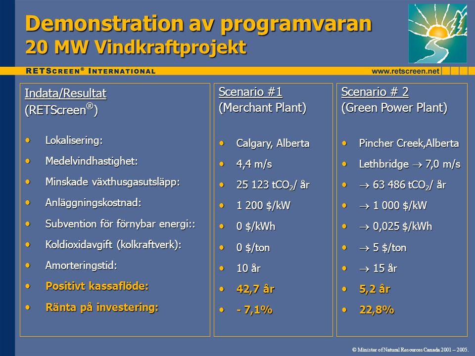 Demonstration av programvaran 20 MW Vindkraftprojekt Indata/Resultat (RETScreen ® ) • Lokalisering: • Medelvindhastighet: • Minskade växthusgasutsläpp: • Anläggningskostnad: • Subvention för förnybar energi:: • Koldioxidavgift (kolkraftverk): • Amorteringstid: • Positivt kassaflöde: • Ränta på investering: Scenario # 2 (Green Power Plant) • Pincher Creek,Alberta • Lethbridge  7,0 m/s •  63 486 tCO 2 / år •  1 000 $/kW •  0,025 $/kWh •  5 $/ton •  15 år • 5,2 år • 22,8% Scenario #1 (Merchant Plant) • Calgary, Alberta • 4,4 m/s • 25 123 tCO 2 / år • 1 200 $/kW • 0 $/kWh • 0 $/ton • 10 år • 42,7 år • - 7,1% © Minister of Natural Resources Canada 2001 – 2005.