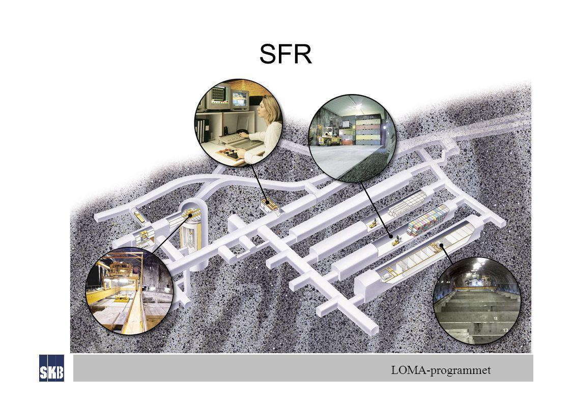 LOMA-programmet SFR