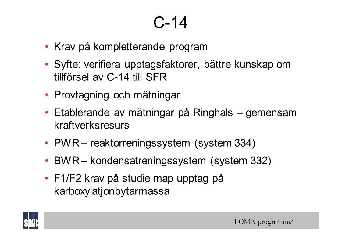 LOMA-programmet C-14 •Krav på kompletterande program •Syfte: verifiera upptagsfaktorer, bättre kunskap om tillförsel av C-14 till SFR •Provtagning och mätningar •Etablerande av mätningar på Ringhals – gemensam kraftverksresurs •PWR – reaktorreningssystem (system 334) •BWR – kondensatreningssystem (system 332) •F1/F2 krav på studie map upptag på karboxylatjonbytarmassa