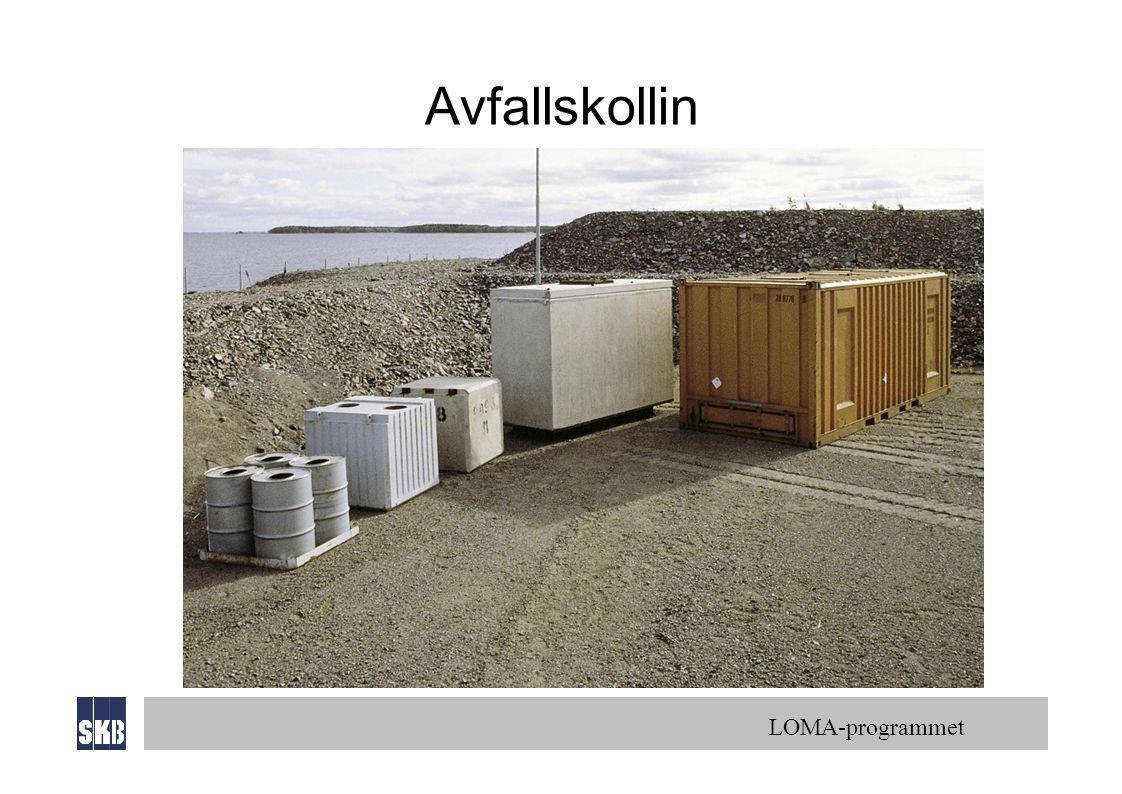 LOMA-programmet Avfallskollin