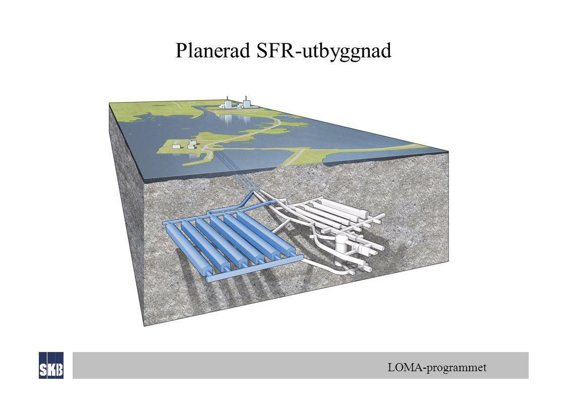 LOMA-programmet Planerad SFR-utbyggnad