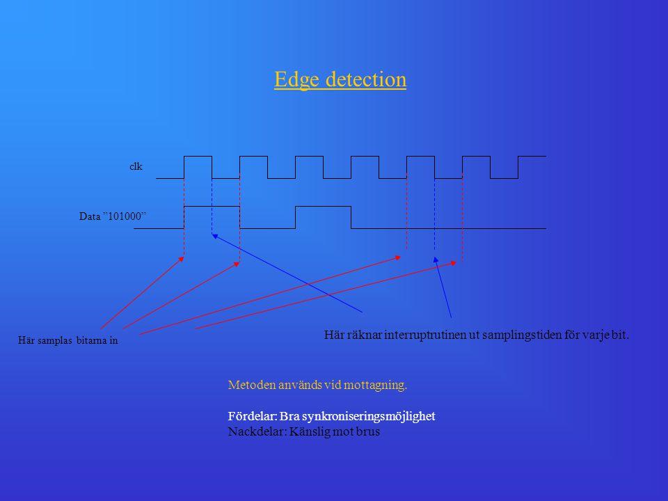"""Edge detection clk Data """"101000"""" Här samplas bitarna in Metoden används vid mottagning. Fördelar: Bra synkroniseringsmöjlighet Nackdelar: Känslig mot"""