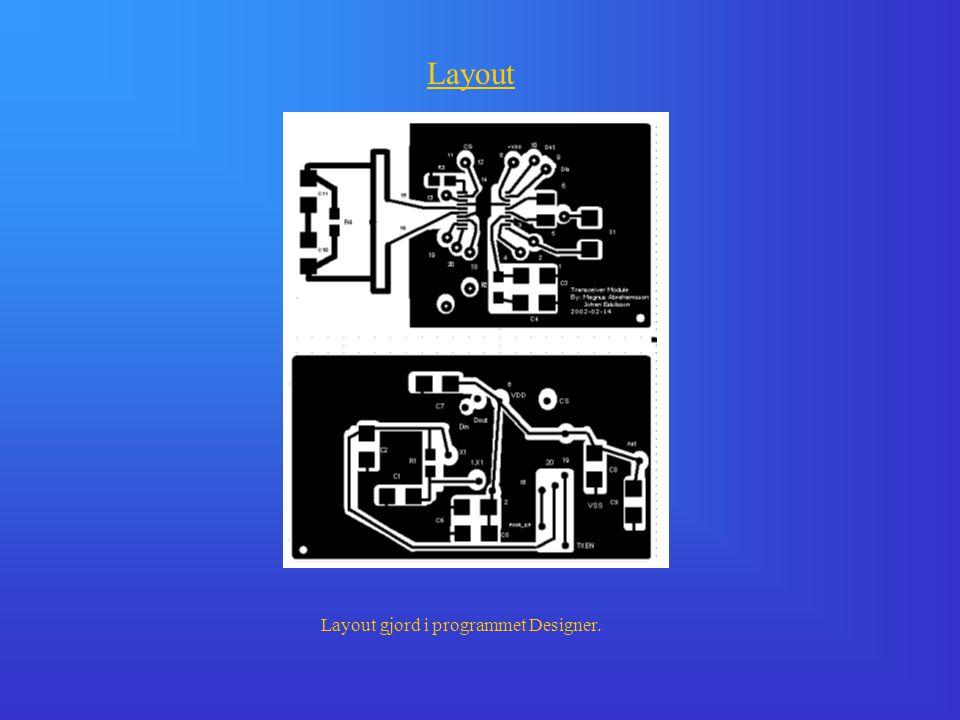 Layout Layout gjord i programmet Designer.