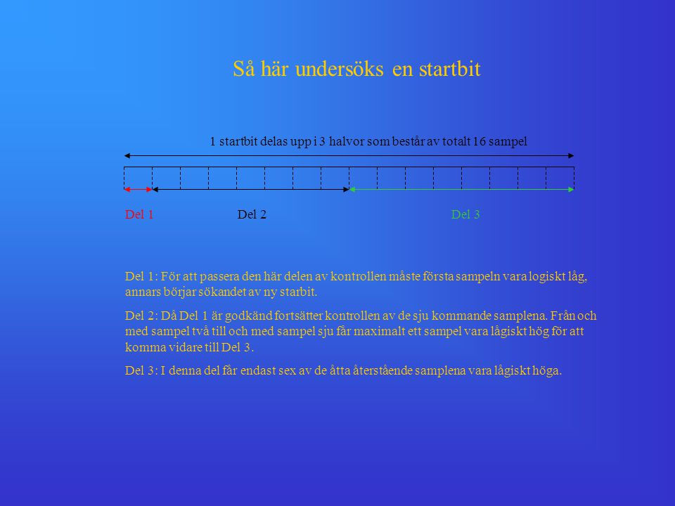 Så här undersöks en startbit 1 startbit delas upp i 3 halvor som består av totalt 16 sampel Del 1Del 2Del 3 Del 1: För att passera den här delen av ko