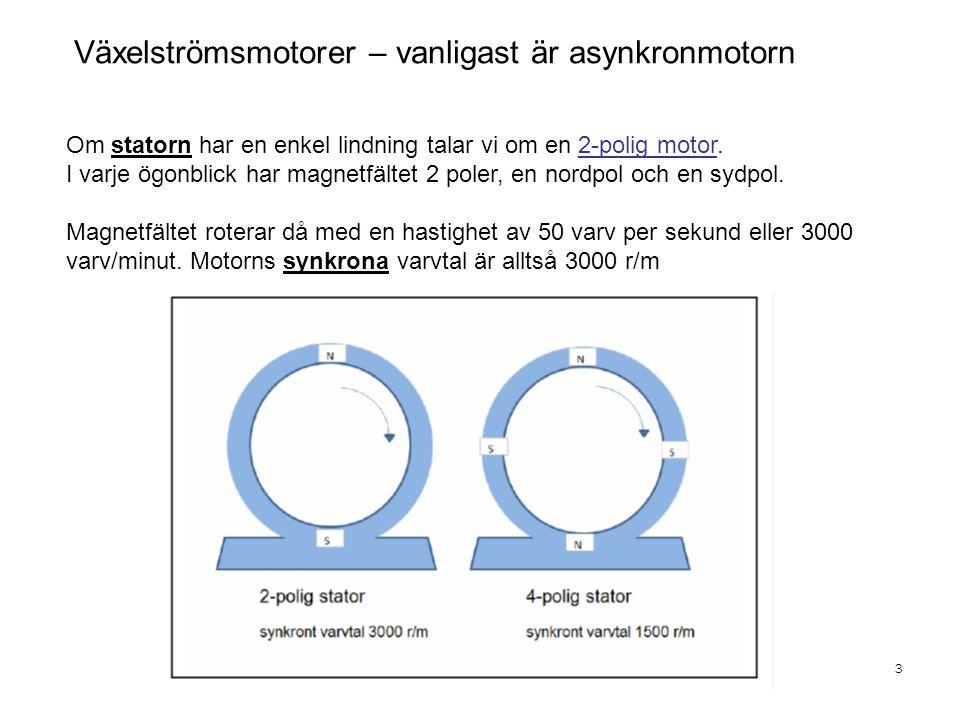Lars Neuman maj 20124 Asynkronmotor innebär att motorvarvtalet alltid är lägre än det synkrona varvtalet.