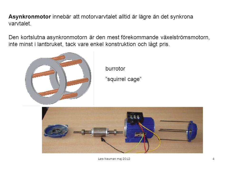 Lars Neuman maj 20125 3-fas växelspänning ansluts till statorlindningen magnetfältet roterar och kommer att passera förbi rotorstavarna det inducerar en spänning i varje rotorstav eftersom ledarna är kortslutna i ändarna kommer spänningen att ge en hög ström i rotorstaven strömmen i rotorstaven alstrar ett magnetfält detta kommer att samverka med det roterande magnetfältet staven påverkas av en kraft som vill trycka den ut ur magnetfältet motorn roterar