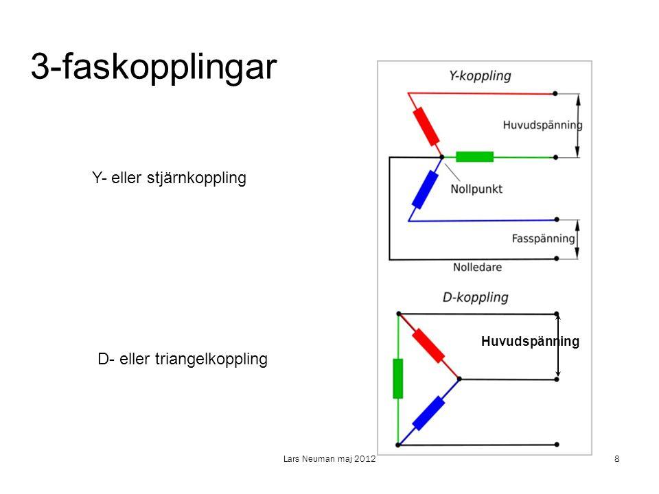 Lars Neuman maj 201219 Hur vi uppskattar en elmotors energianvändning Formlerna anger den elektriska effekten, medan den effekt som står på märkplåten, märkeffekten, är effekten på motoraxeln.
