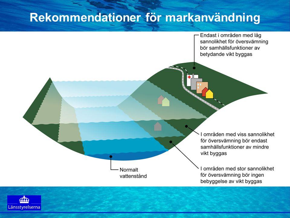 Rekommendationer för markanvändning