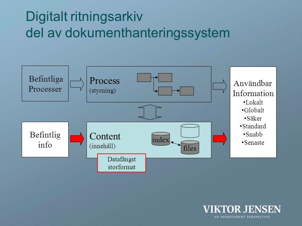 Digitalt ritningsarkiv del av dokumenthanteringssystem Process (styrning) Content (innehåll) index files Befintlig info Befintliga Processer Användbar