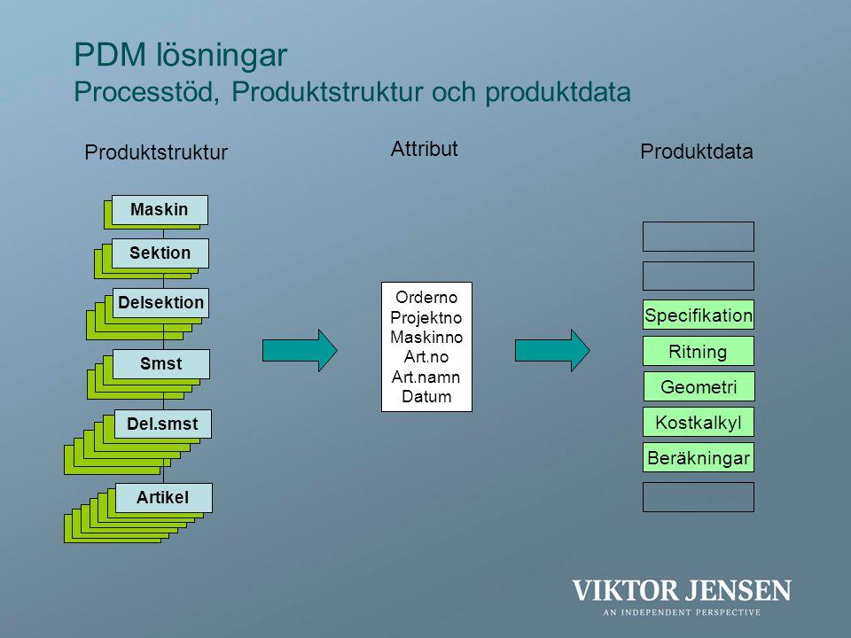 Part PDM lösningar Processtöd, Produktstruktur och produktdata Section Machine Part Geometri Specifikation Kostkalkyl Ritning Beräkningar Produktdata