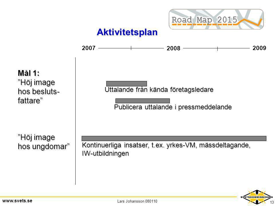"""Lars Johansson 080110 www.svets.se 13 2008 20092007 Mål 1: """"Höj image hos besluts- fattare"""" """"Höj image hos ungdomar"""" Uttalande från kända företagsleda"""