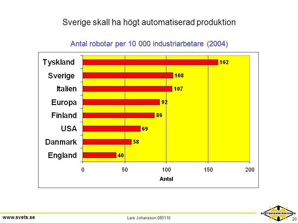 Lars Johansson 080110 www.svets.se 20 Antal robotar per 10 000 industriarbetare (2004) Sverige skall ha högt automatiserad produktion Antal robotar pe