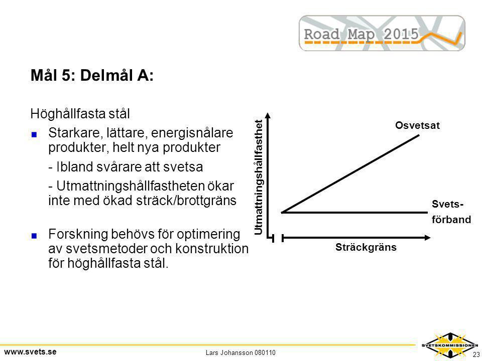 Lars Johansson 080110 www.svets.se 23 Mål 5: Delmål A: Höghållfasta stål Starkare, lättare, energisnålare produkter, helt nya produkter - Ibland svåra