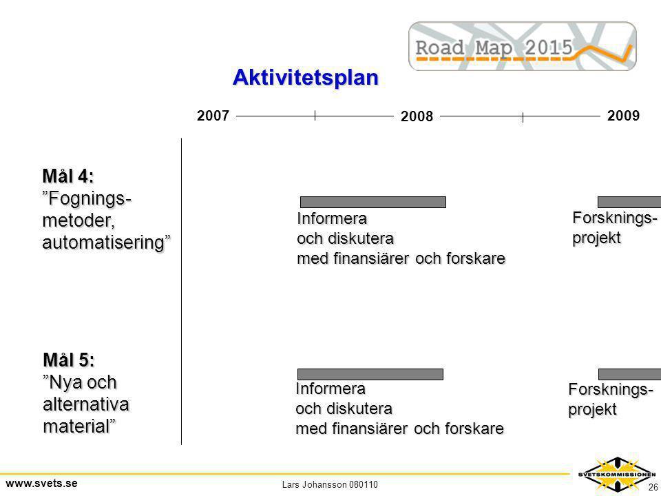 """Lars Johansson 080110 www.svets.se 26 2008 20092007 Mål 4: """"Fognings-metoder,automatisering"""" Informera och diskutera med finansiärer och forskare Akti"""