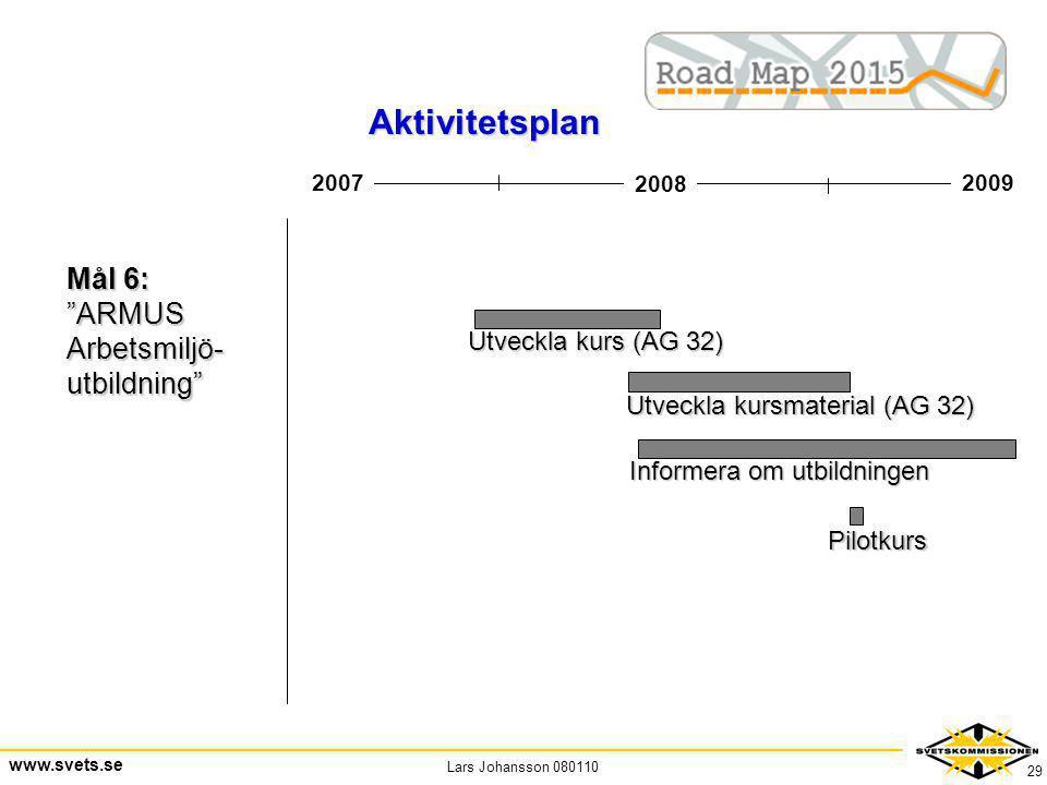 """Lars Johansson 080110 www.svets.se 29 2008 20092007 Mål 6: """"ARMUSArbetsmiljö-utbildning"""" Utveckla kurs (AG 32) Aktivitetsplan Utveckla kursmaterial (A"""