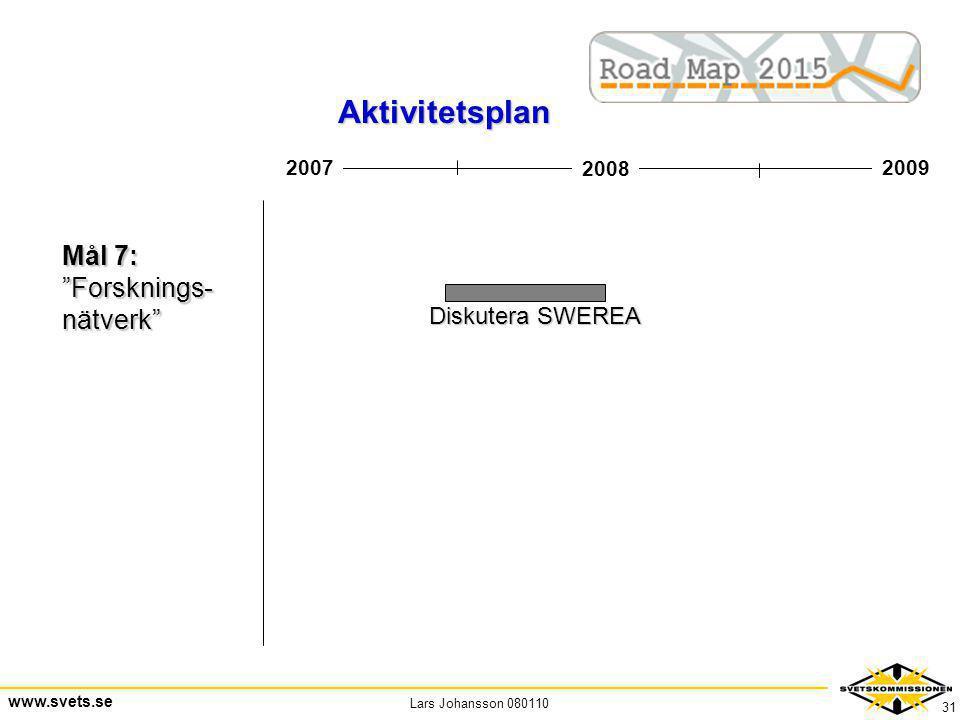 """Lars Johansson 080110 www.svets.se 31 2008 20092007 Mål 7: """"Forsknings-nätverk"""" Diskutera SWEREA Aktivitetsplan"""