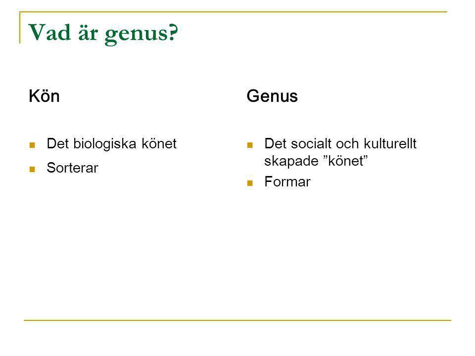 """Vad är genus? Kön  Det biologiska könet  Sorterar Genus  Det socialt och kulturellt skapade """"könet""""  Formar"""