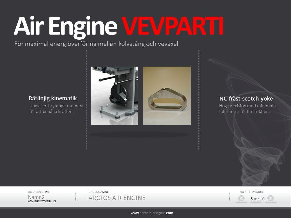 www.arctosairengine.com DU LYSSNAR PÅ Namn2 KOMMUNIKATIONSCHEF DAGENS ÄMNE ARCTOS AIR ENGINE NU ÄR VI PÅ SIDA 5 av 10 Air Engine VEVPARTI Rätlinjig ki