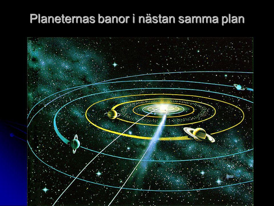 Planeternas banor i nästan samma plan