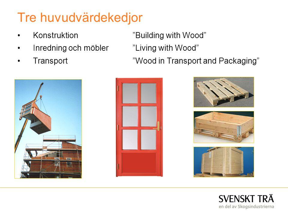 """Tre huvudvärdekedjor •Konstruktion""""Building with Wood"""" •Inredning och möbler""""Living with Wood"""" •Transport""""Wood in Transport and Packaging"""""""